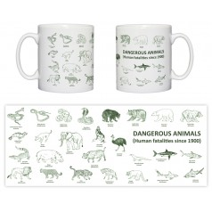 Dangerous Animals Mug